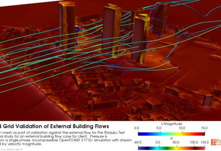 simpleFOAM simulation of the external aerodynamics of wind around buildings on a test case from Shinjuku, Japan.